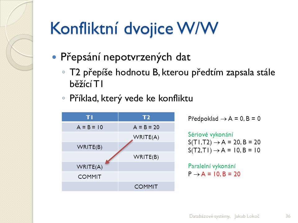 Konfliktní dvojice W/W