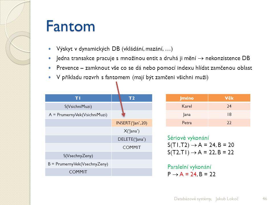 Fantom Výskyt v dynamických DB (vkládání, mazání, …)