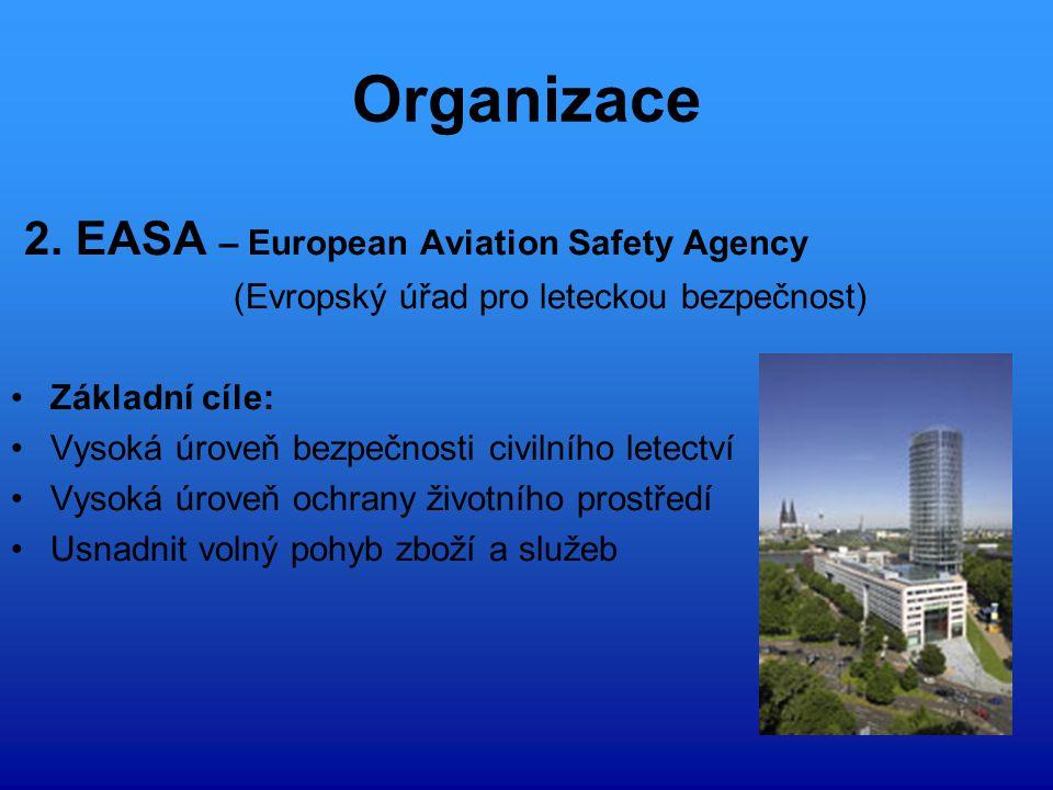 Organizace 2. EASA – European Aviation Safety Agency