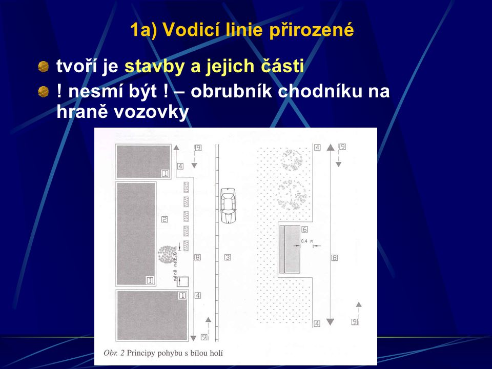 1a) Vodicí linie přirozené