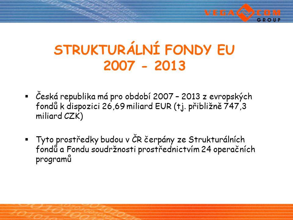 STRUKTURÁLNÍ FONDY EU 2007 - 2013