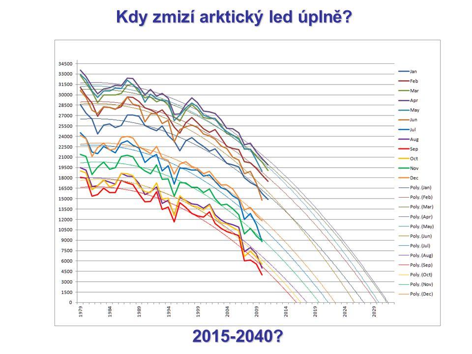 Kdy zmizí arktický led úplně