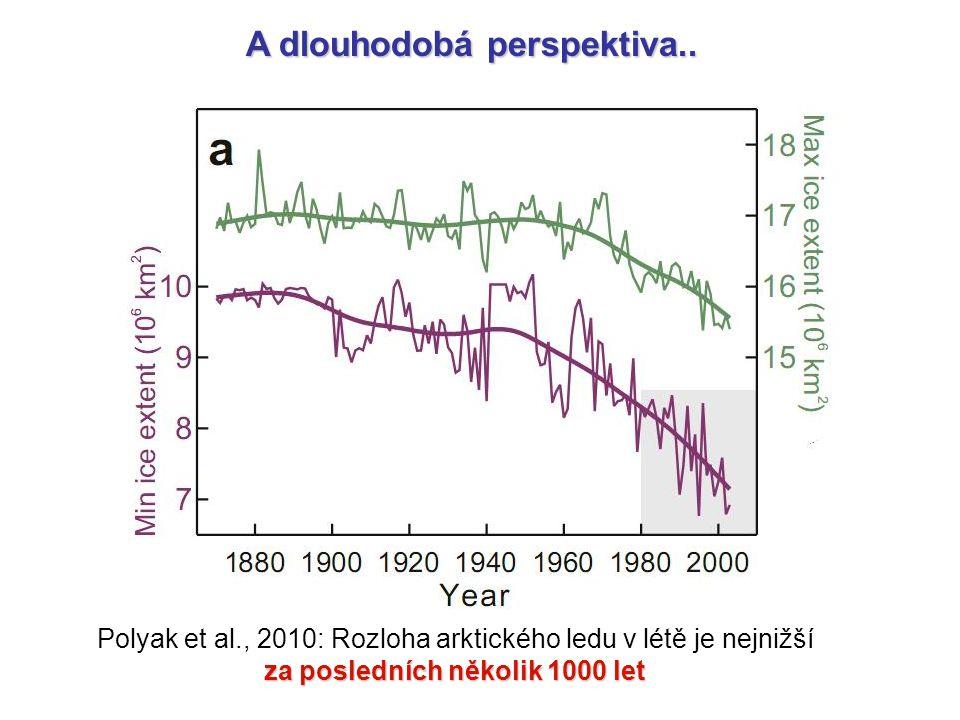A dlouhodobá perspektiva.. za posledních několik 1000 let