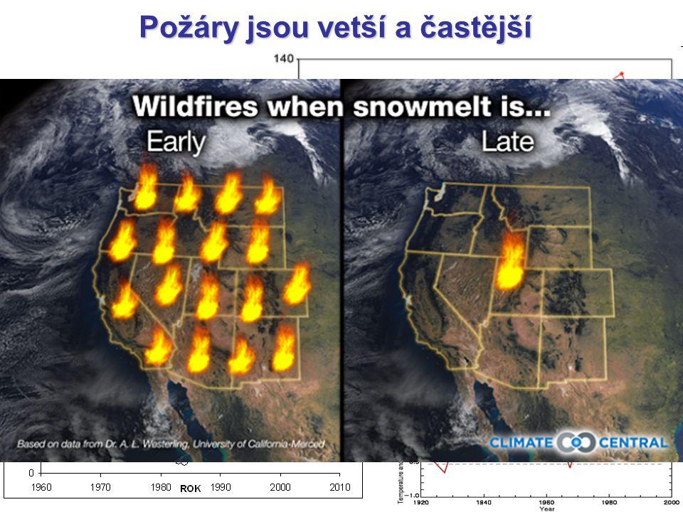 Požáry jsou vetší a častější