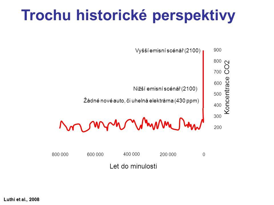 Trochu historické perspektivy