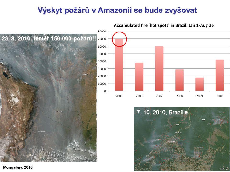 Výskyt požárů v Amazonii se bude zvyšovat