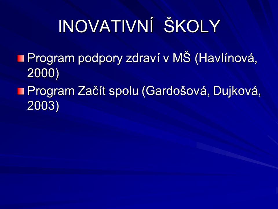 INOVATIVNÍ ŠKOLY Program podpory zdraví v MŠ (Havlínová, 2000)