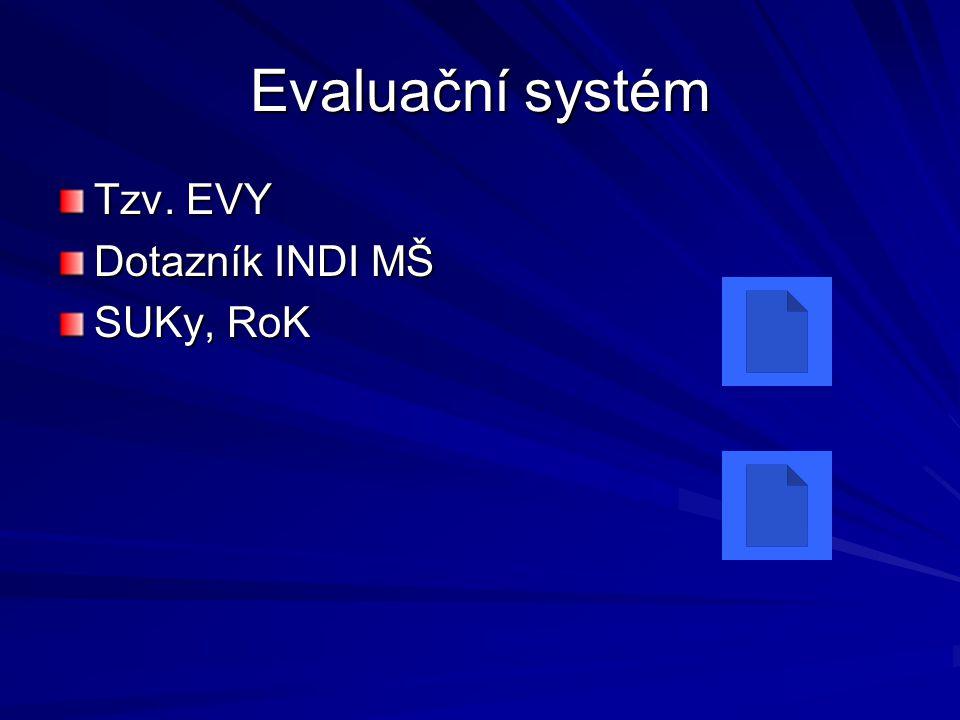 Evaluační systém Tzv. EVY Dotazník INDI MŠ SUKy, RoK
