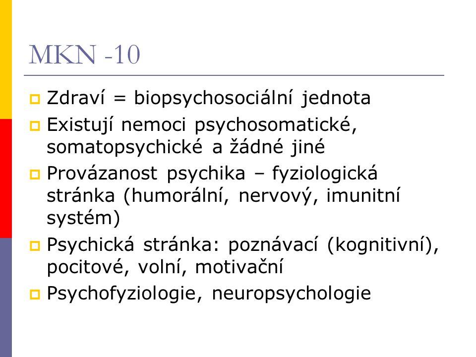 MKN -10 Zdraví = biopsychosociální jednota