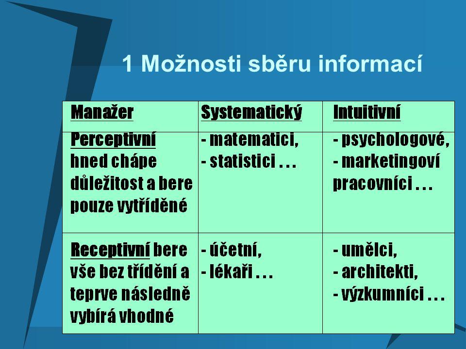 1 Možnosti sběru informací