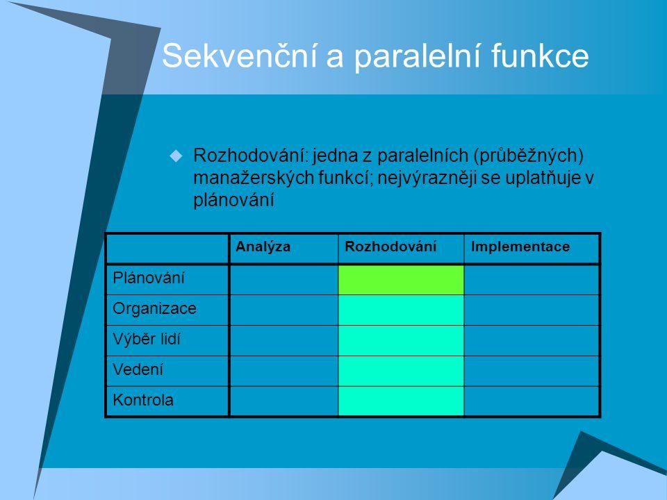 Sekvenční a paralelní funkce
