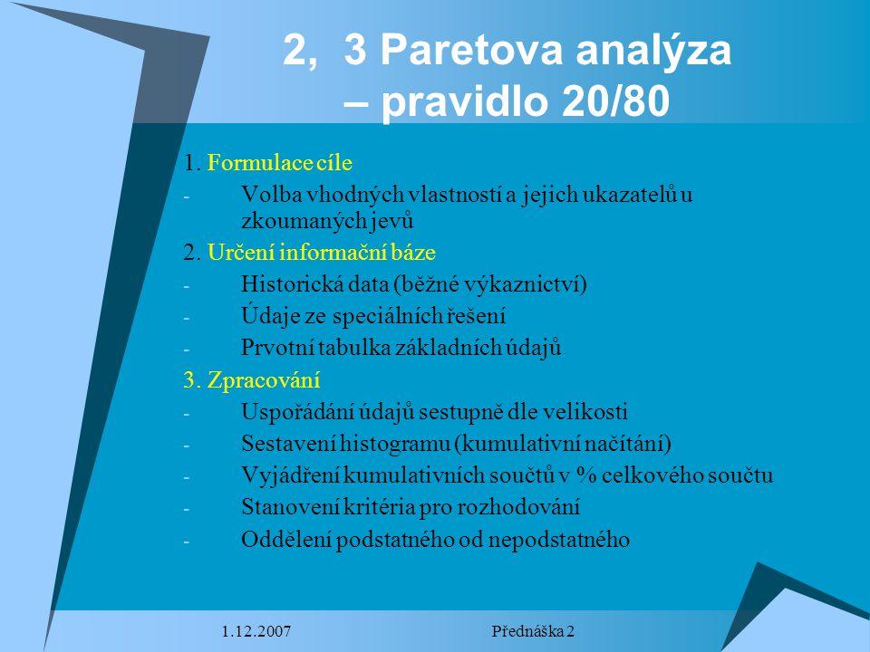 2, 3 Paretova analýza – pravidlo 20/80