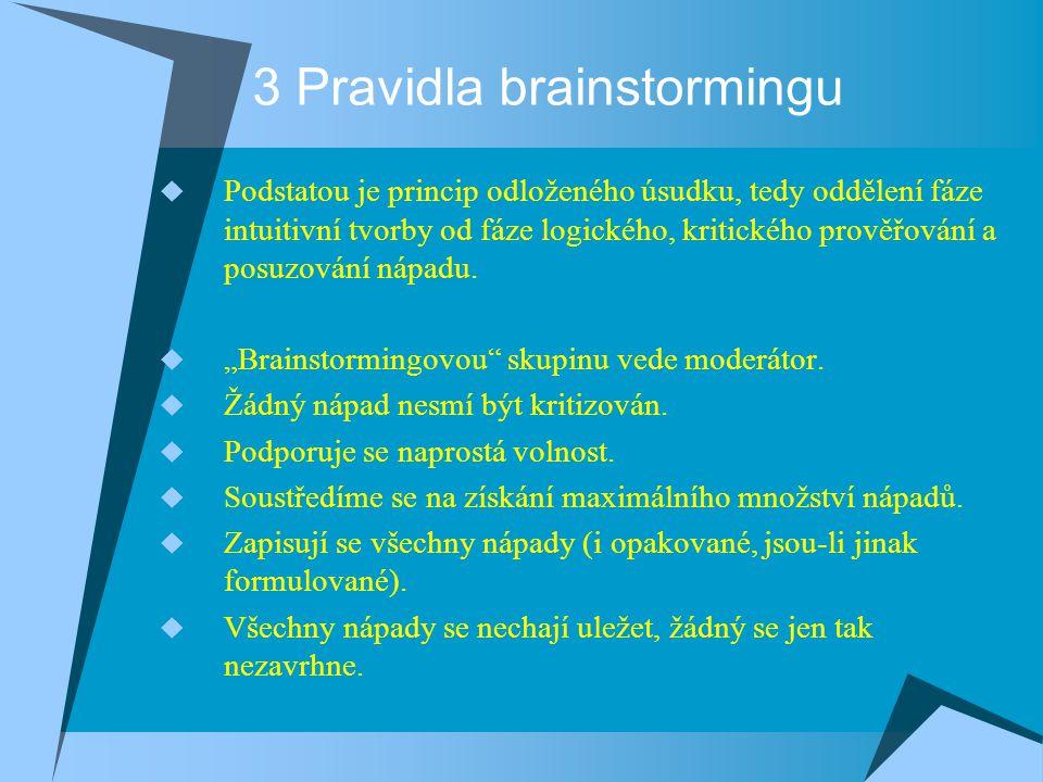 3 Pravidla brainstormingu