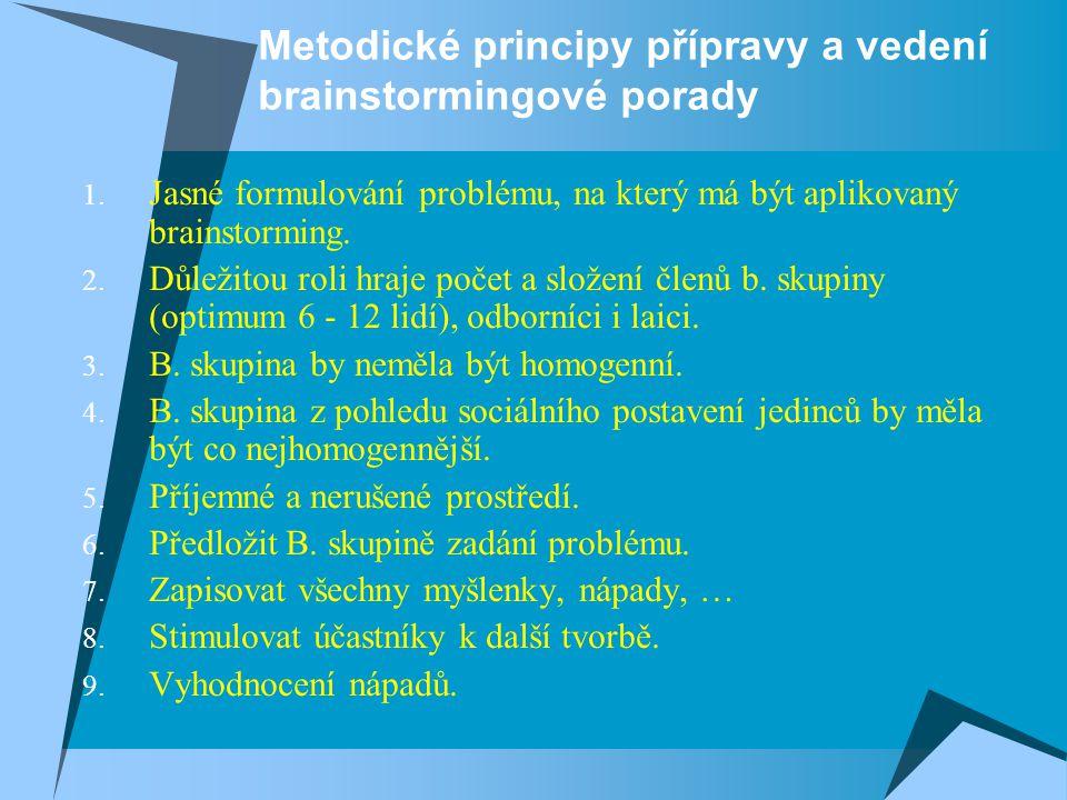 Metodické principy přípravy a vedení brainstormingové porady