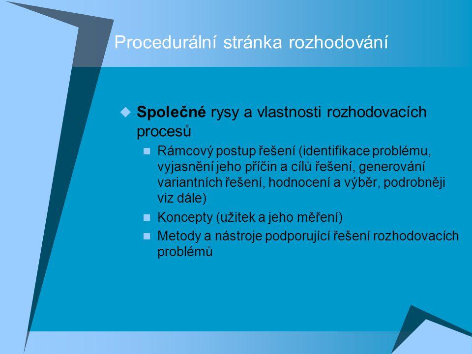 Procedurální stránka rozhodování
