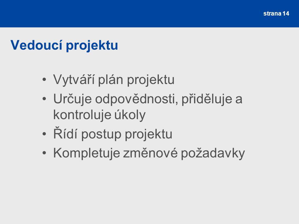 Vedoucí projektu Vytváří plán projektu. Určuje odpovědnosti, přiděluje a kontroluje úkoly. Řídí postup projektu.