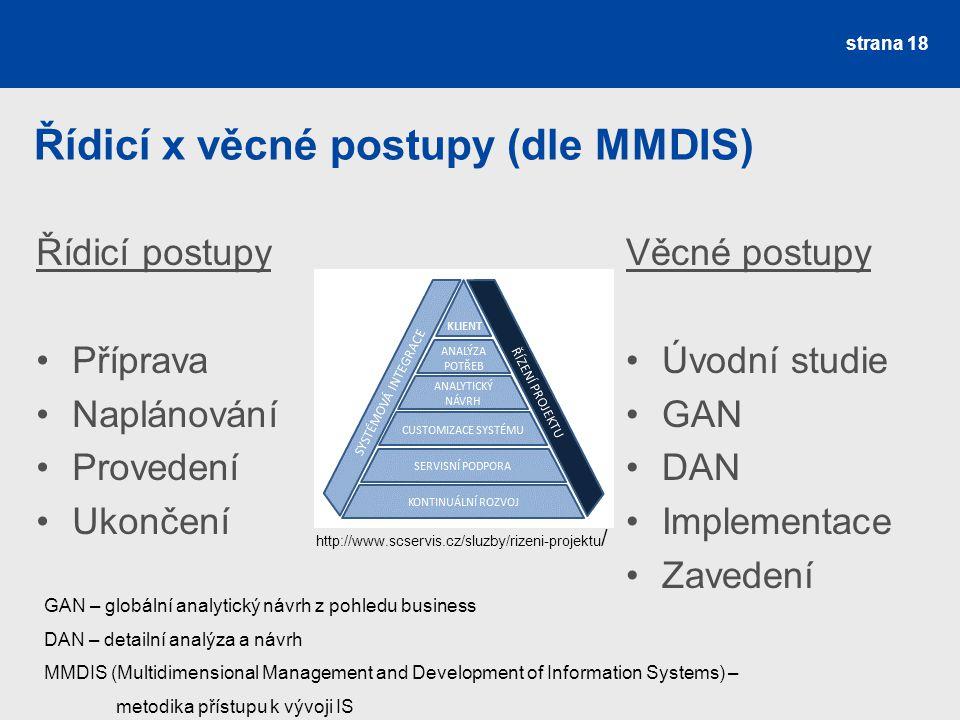 Řídicí x věcné postupy (dle MMDIS)