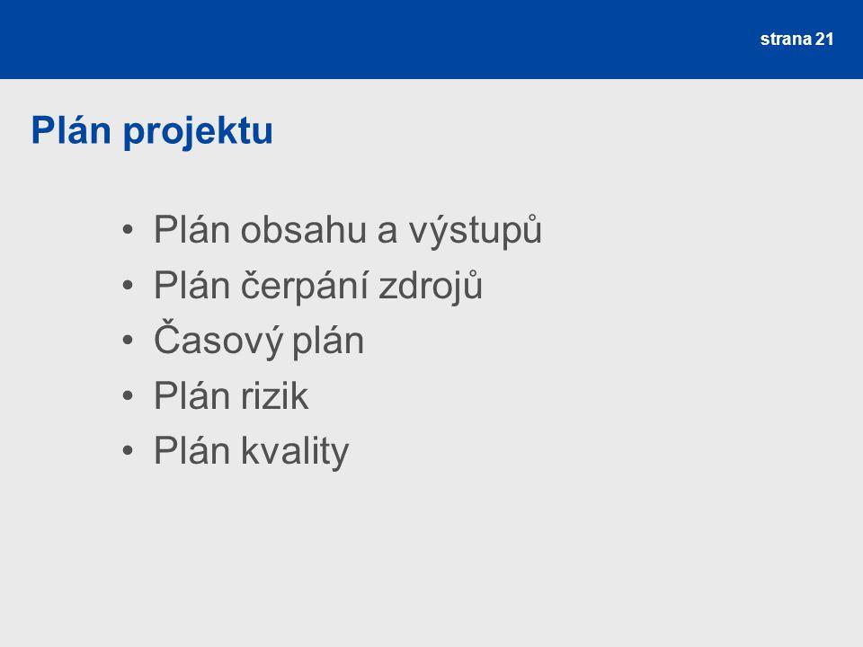 Plán projektu Plán obsahu a výstupů Plán čerpání zdrojů Časový plán Plán rizik Plán kvality