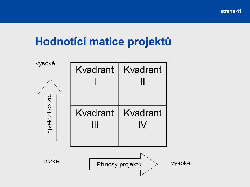 Hodnotící matice projektů