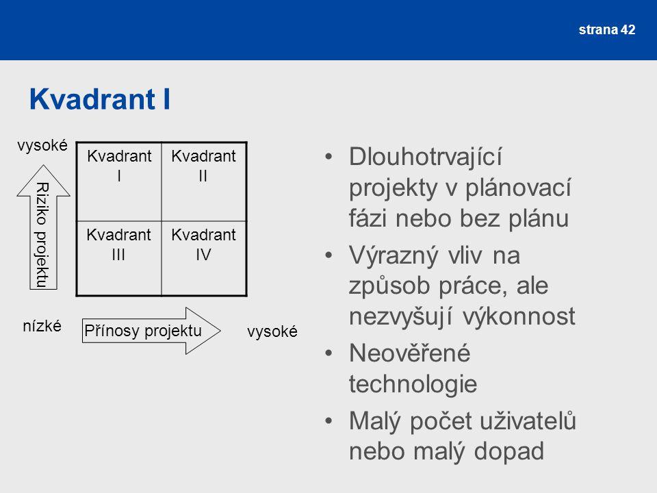 Kvadrant I Dlouhotrvající projekty v plánovací fázi nebo bez plánu