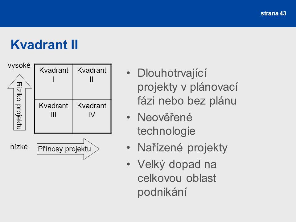 Kvadrant II Dlouhotrvající projekty v plánovací fázi nebo bez plánu