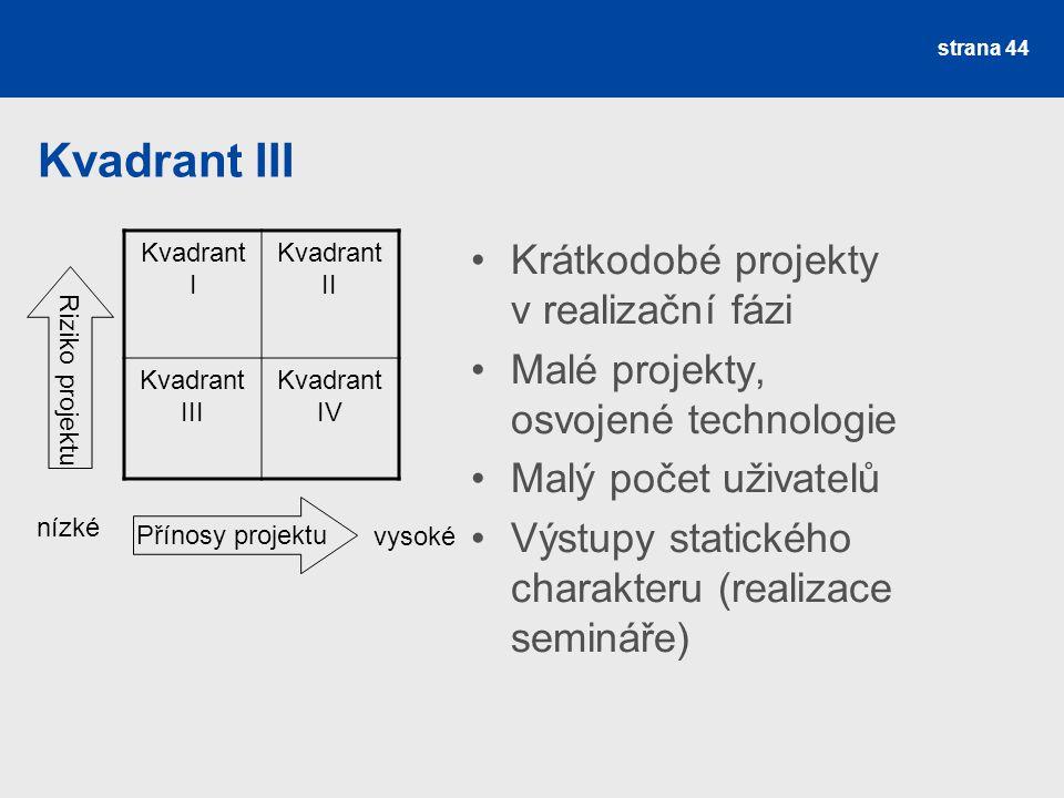 Kvadrant III Krátkodobé projekty v realizační fázi