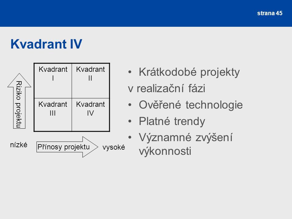 Kvadrant IV Krátkodobé projekty v realizační fázi Ověřené technologie
