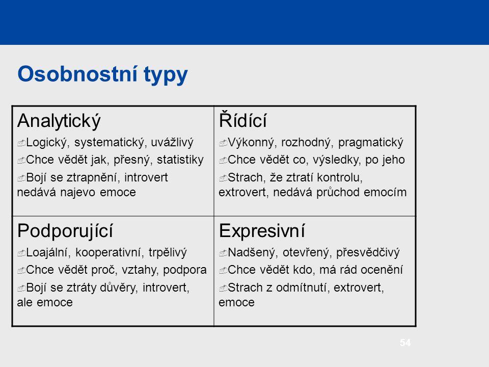 Osobnostní typy Analytický Řídící Podporující Expresivní