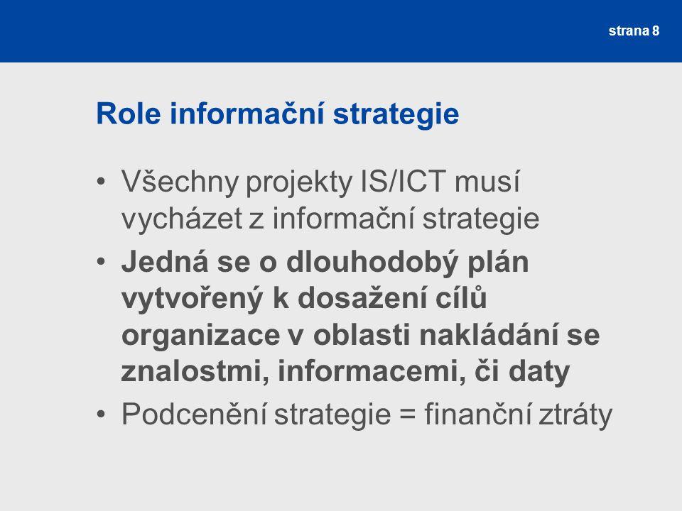 Role informační strategie
