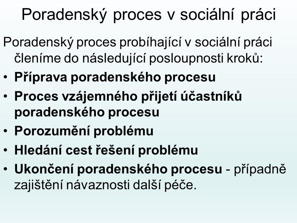 Poradenský proces v sociální práci