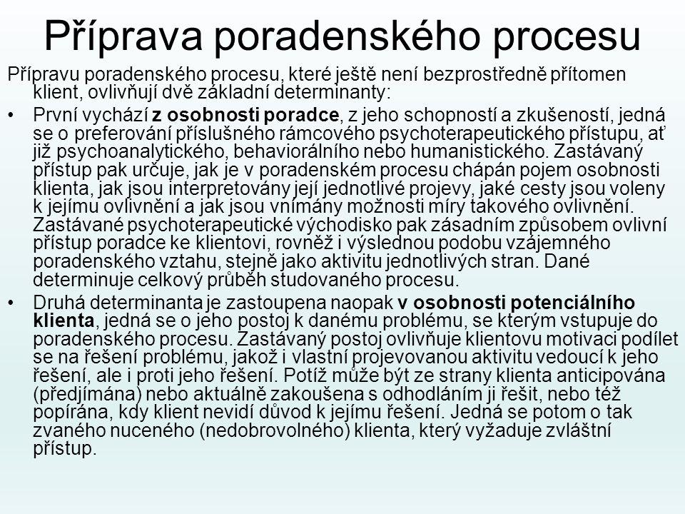 Příprava poradenského procesu