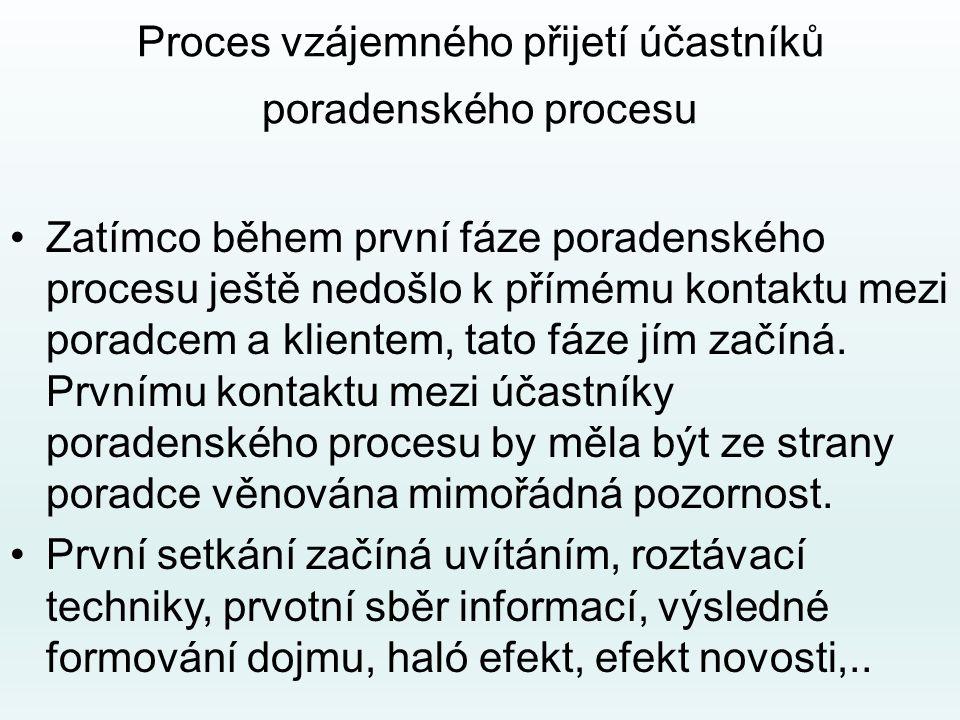 Proces vzájemného přijetí účastníků poradenského procesu