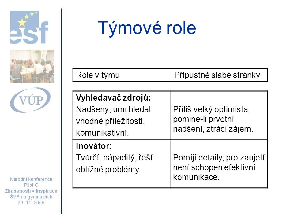 Týmové role Role v týmu Přípustné slabé stránky Vyhledavač zdrojů: