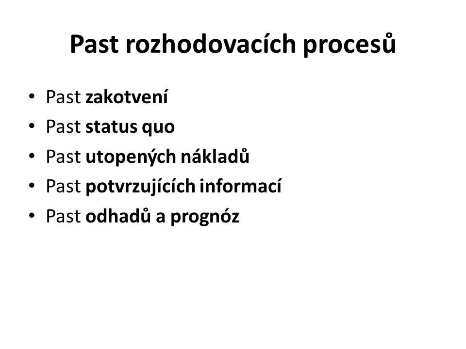 Past rozhodovacích procesů