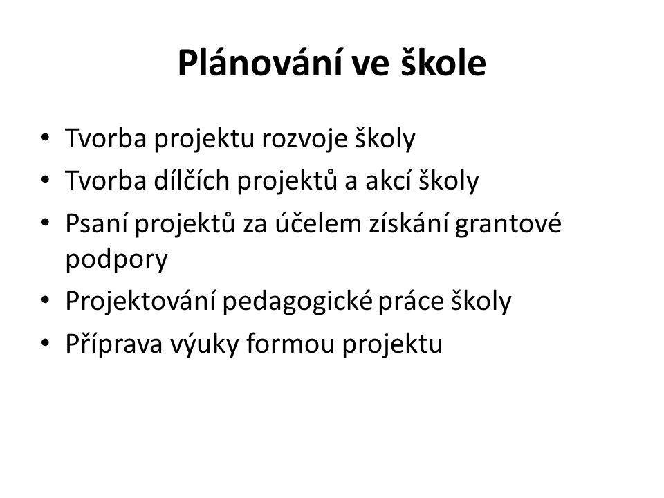 Plánování ve škole Tvorba projektu rozvoje školy