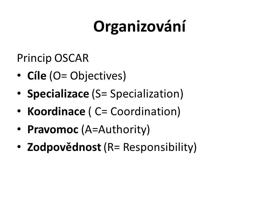 Organizování Princip OSCAR Cíle (O= Objectives)