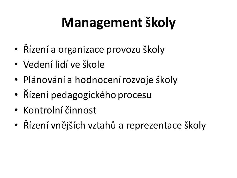 Management školy Řízení a organizace provozu školy