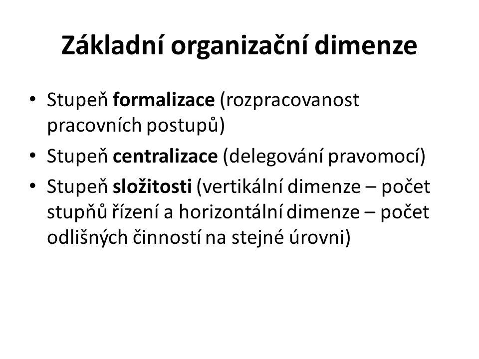Základní organizační dimenze