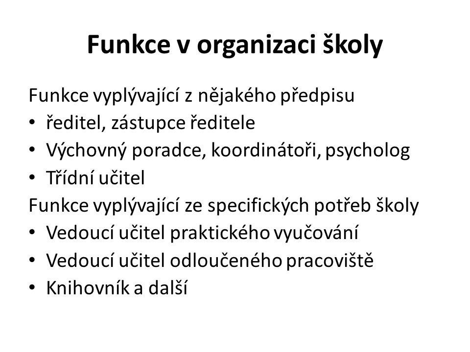 Funkce v organizaci školy