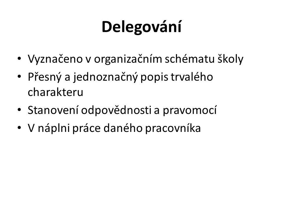 Delegování Vyznačeno v organizačním schématu školy