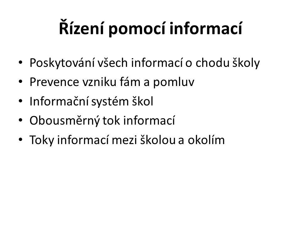 Řízení pomocí informací