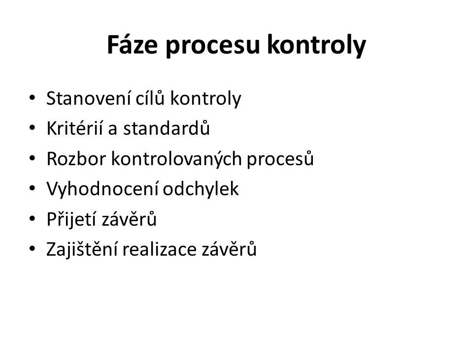 Fáze procesu kontroly Stanovení cílů kontroly Kritérií a standardů
