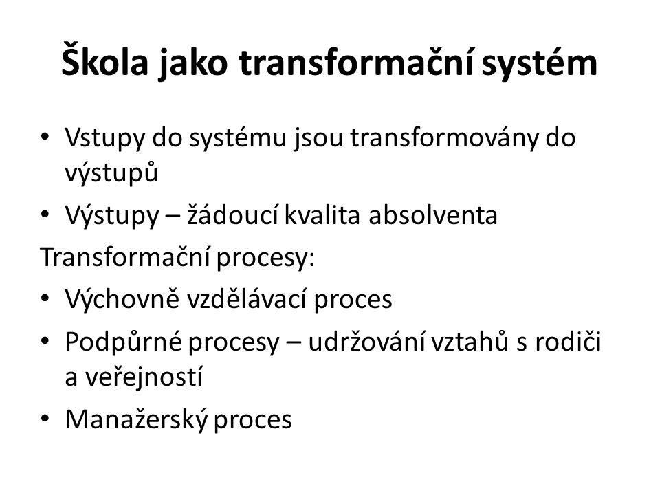 Škola jako transformační systém