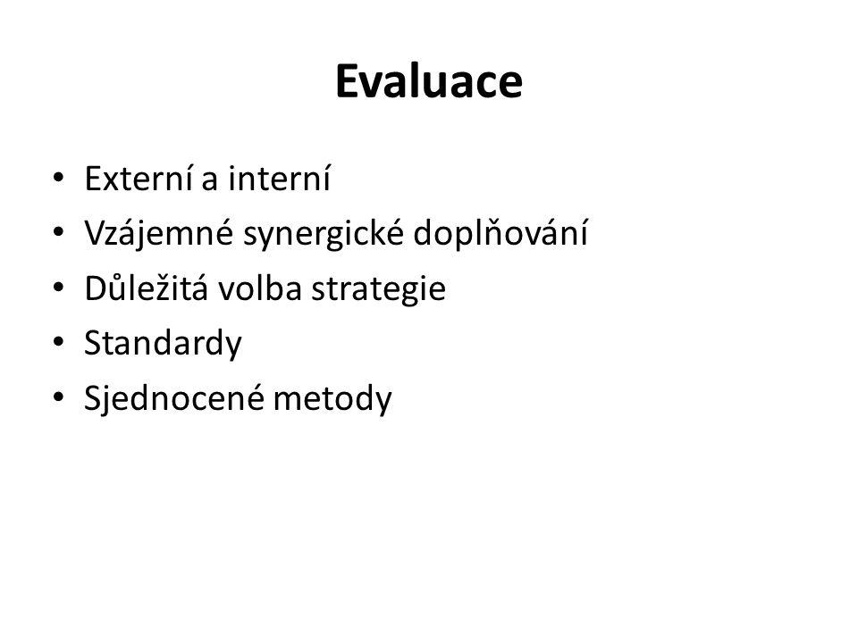 Evaluace Externí a interní Vzájemné synergické doplňování