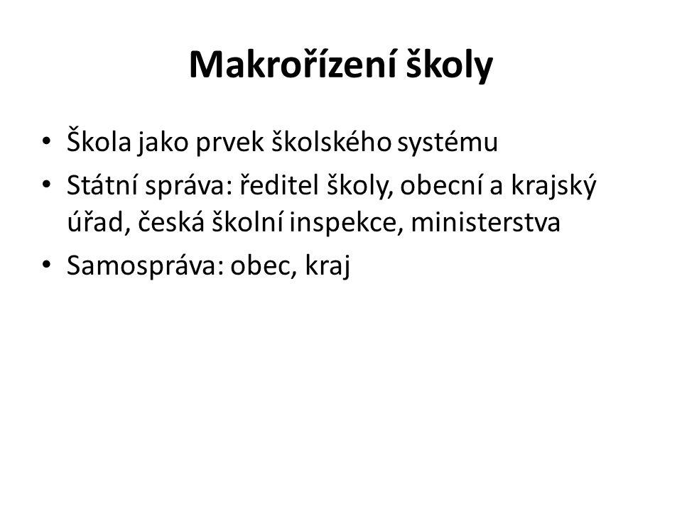 Makrořízení školy Škola jako prvek školského systému