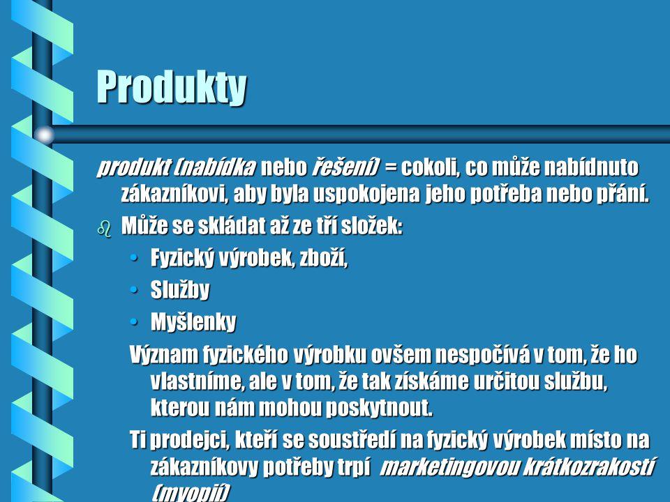 Produkty produkt (nabídka nebo řešení) = cokoli, co může nabídnuto zákazníkovi, aby byla uspokojena jeho potřeba nebo přání.