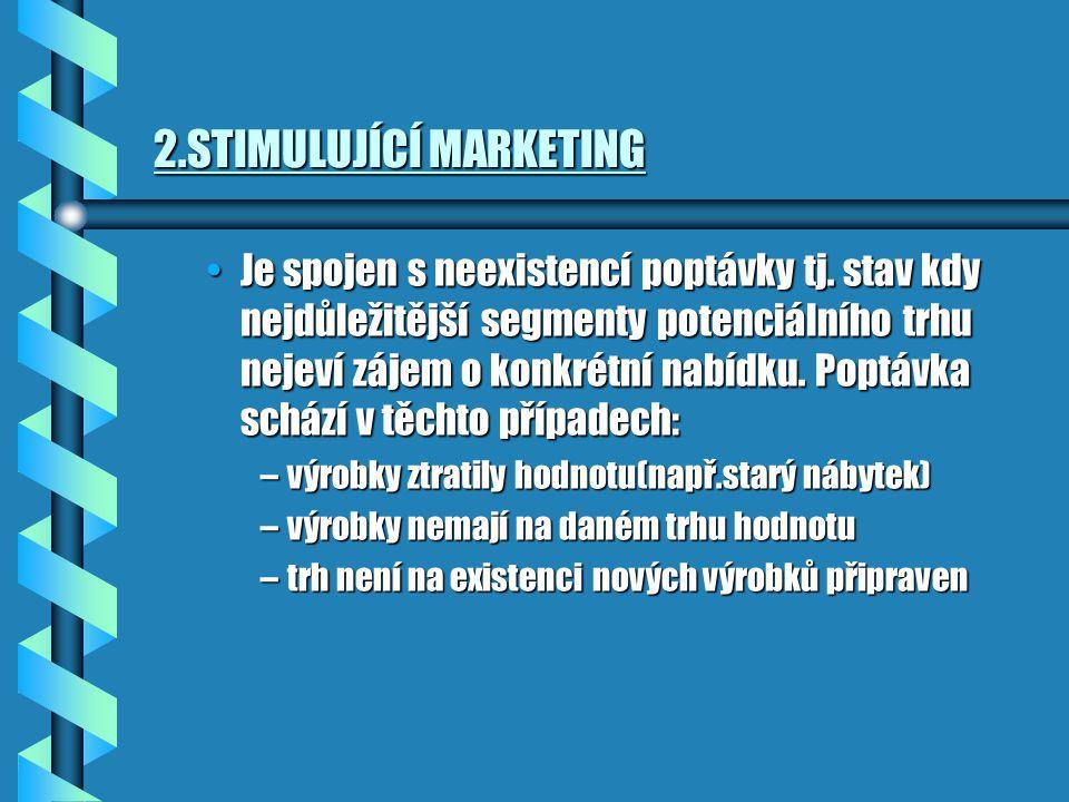 2.STIMULUJÍCÍ MARKETING