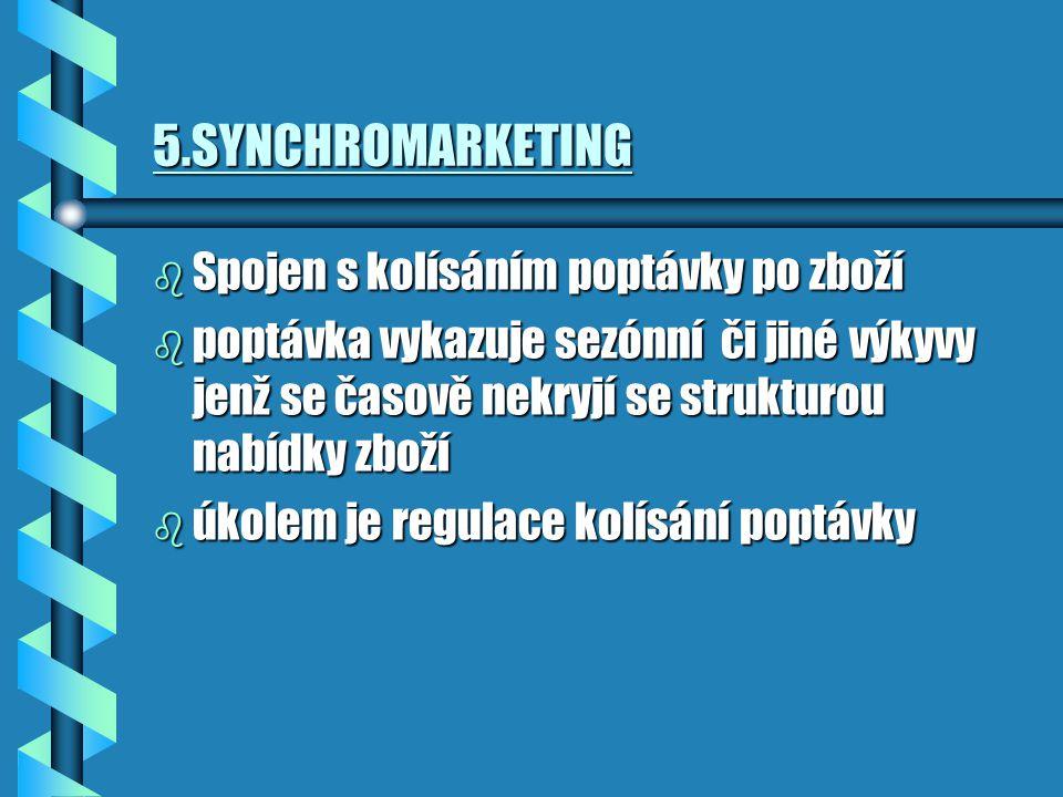 5.SYNCHROMARKETING Spojen s kolísáním poptávky po zboží