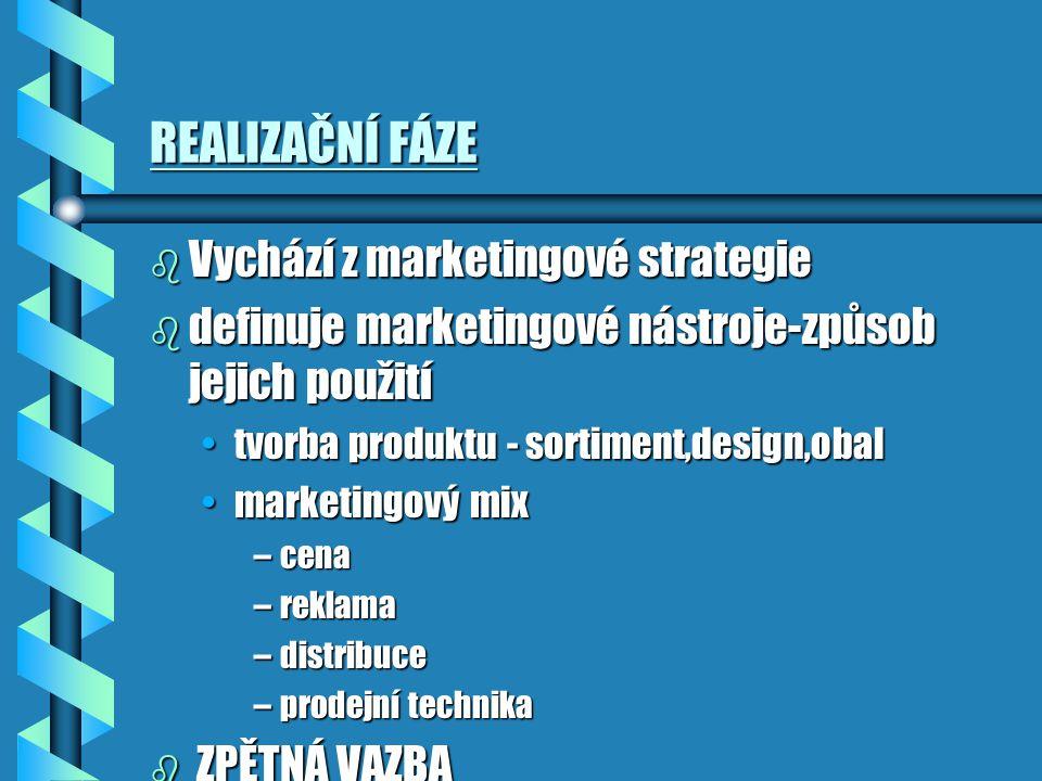 REALIZAČNÍ FÁZE Vychází z marketingové strategie
