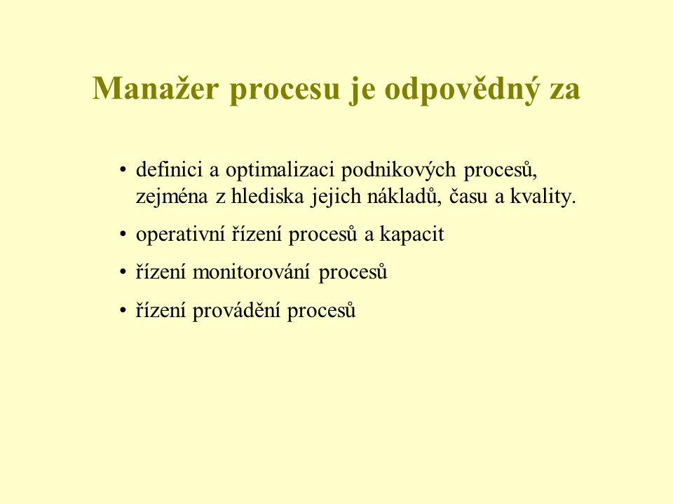 Manažer procesu je odpovědný za